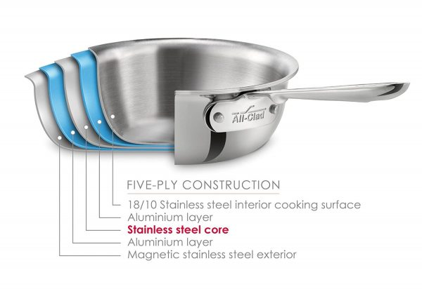 All-Clad 10 PC - Kitchen Essential on SFFOOD